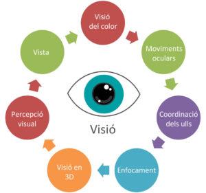 salut-visual